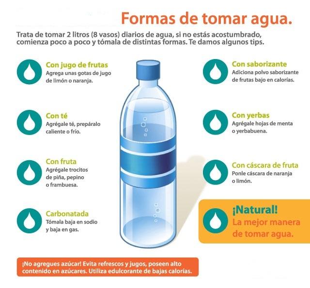 Debe tomar mucha agua: pero cómo y cuándo debemos beberla